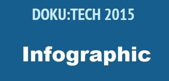 blog image